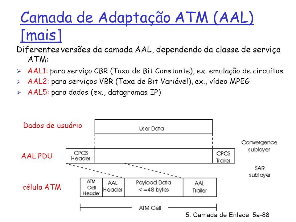 Camada de Adaptação ATM (AAL) [mais]